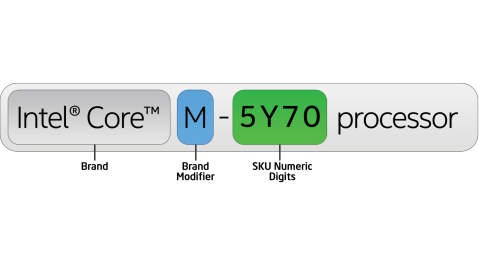 processor number core